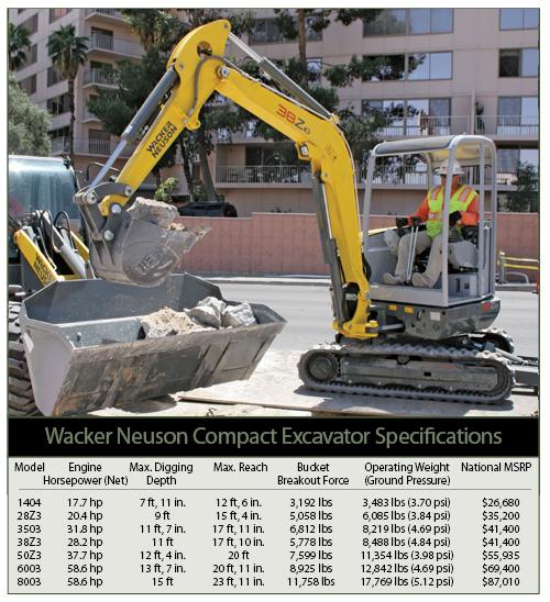 wacker neuson 1404 excavator manual