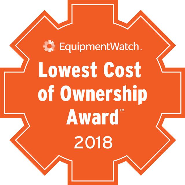 Equipment Watch Lowest Cost Digital