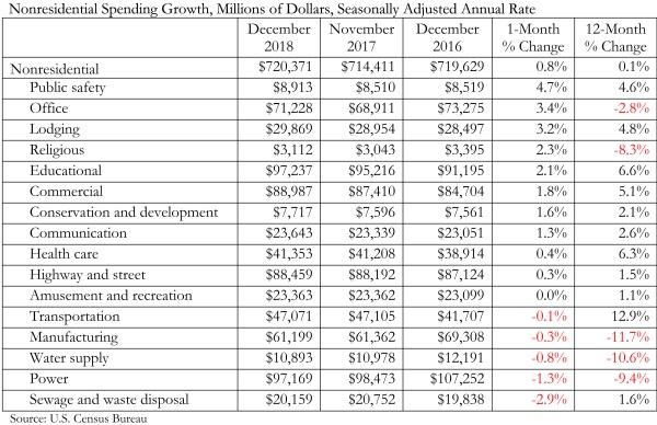 Spending_Chart_2.1.18