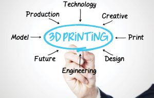 The Future of Parts: 3D Printing Offers Manufacturers the Opportunity to Strengthen Aftermarket Support, Develop New Products