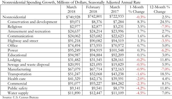 Spending_Chart_5.1.18