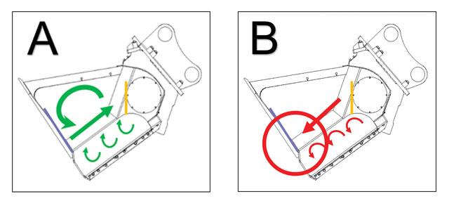 screener crusher bucket diagram