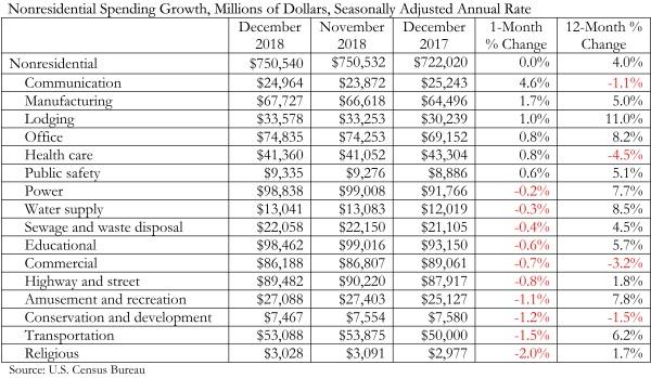 Spending_Chart_3.4.19