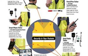 New Vest-Mounted Tethers Offer Drop Safety in Your Pocket