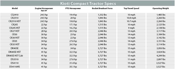 Kioti Compact Tractor Specs