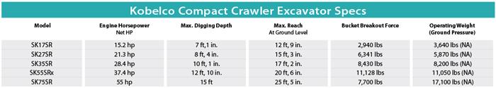 Kobelco Compact Crawler Excavator Specs